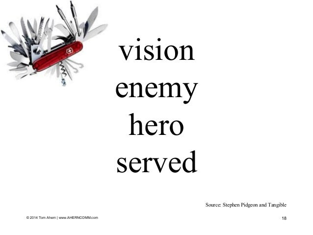 vision enemy hero served Source: Stephen Pidgeon and Tangible 18© 2014 Tom Ahern   www.AHERNCOMM.com