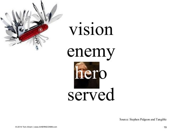 vision enemy hero served Source: Stephen Pidgeon and Tangible 19© 2014 Tom Ahern   www.AHERNCOMM.com