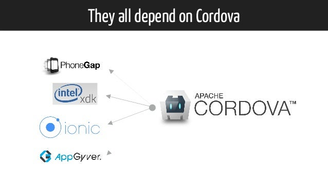 They all depend on Cordova