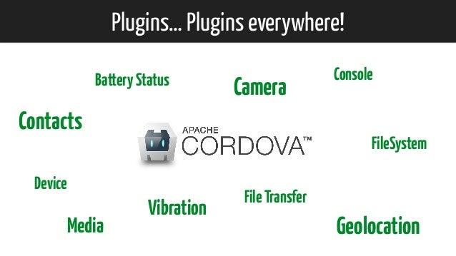Plugins… Plugins everywhere! BatteryStatus Camera Console Contacts Device FileSystem FileTransfer GeolocationMedia Vibrati...