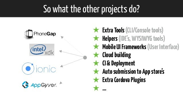 So what the other projects do? ★ ExtraTools(CLI/Consoletools) ★ Helpers(IDE's,WYSIWYGtools) ★ MobileUIFrameworks(UserInter...