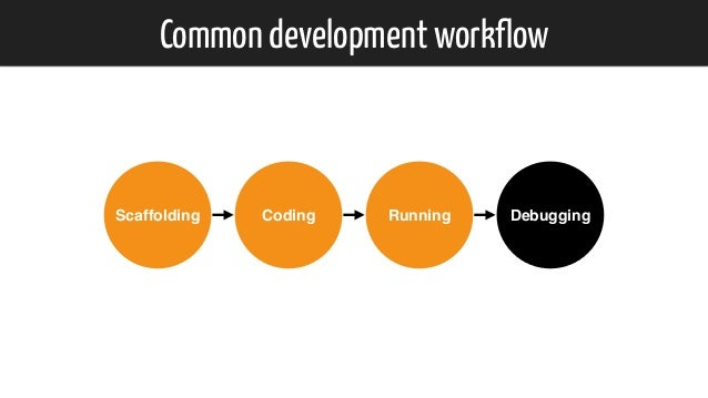 Common development workflow RunningScaffolding DebuggingCoding
