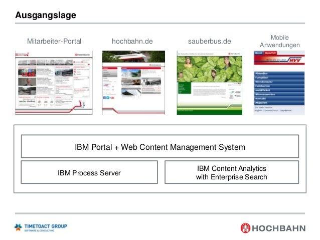 Ausgangslage Mitarbeiter-Portal  hochbahn.de  sauberbus.de  Mobile Anwendungen  IBM Portal + Web Content Management System...