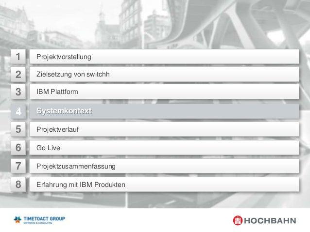 1  Projektvorstellung  2  Zielsetzung von switchh  3  IBM Plattform  Systemkontext  5  Projektverlauf  6  Go Live  7  Proj...