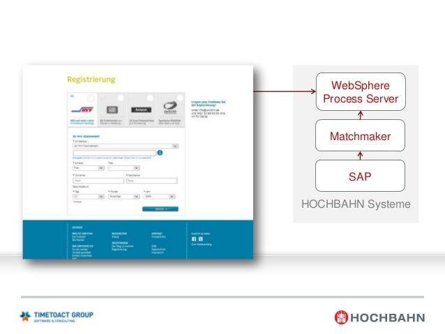 WebSphere Process Server Matchmaker  SAP HOCHBAHN Systeme