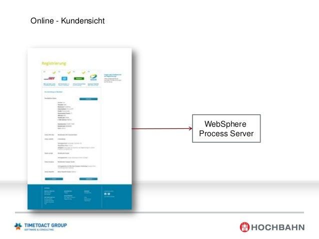 switchh Punkt – Backoffice / Mitarbeitersicht  WebSphere Process Server