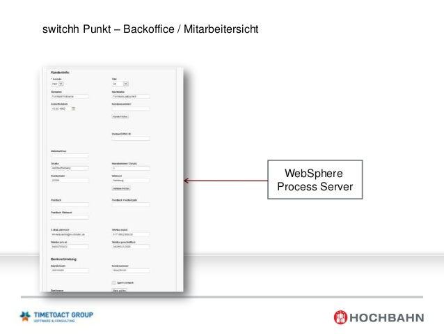 switchh Punkt – Backoffice / Mitarbeitersicht  WebSphere Process Server  Europcar