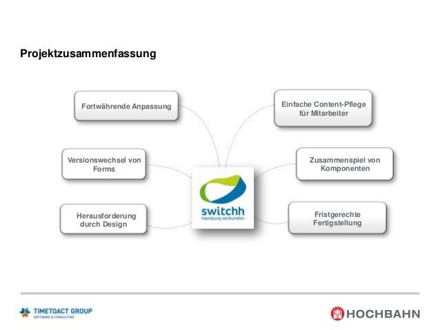 1  Projektvorstellung  2  Zielsetzung von switchh  3  IBM Plattform  4  Systemkontext  5  Projektverlauf  6  Go Live  7  P...