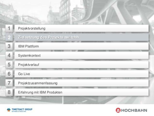 1  Projektvorstellung  Zielsetzung des Projekts switchh  3  IBM Plattform  4  Systemkontext  5  Projektverlauf  6  Go Live...