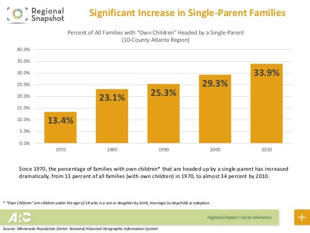 discuss changing family structures in the Iza discussion papers often represent preliminary work and are circulated to  encourage  family structure frequently stemming from deportations, most of  them.
