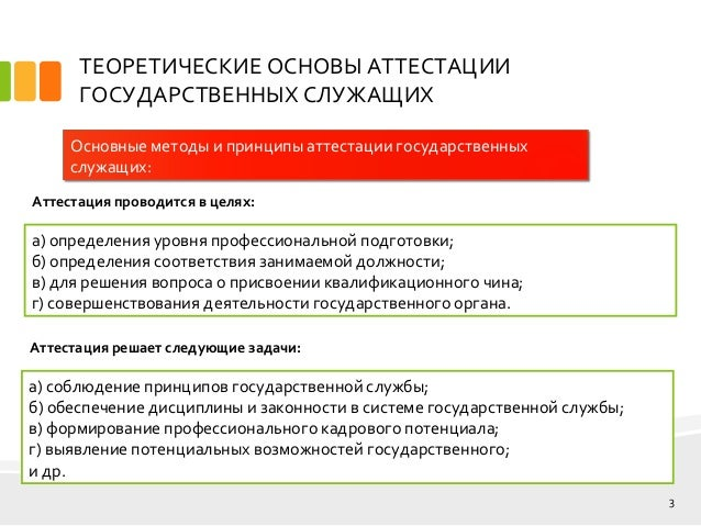дипломная презентация по управлению в таможенных органах 3 ТЕОРЕТИЧЕСКИЕ ОСНОВЫ АТТЕСТАЦИИ ГОСУДАРСТВЕННЫХ