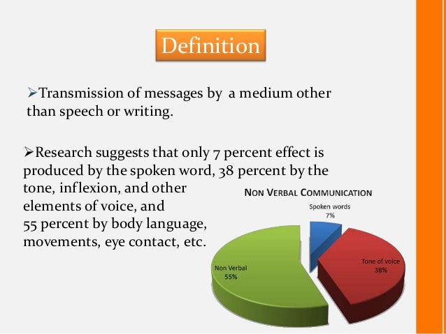 an analysis of culture dramatically affects verbal communication The importance of a non verbal communication english language verbal communication, which can affect culture of different society non-verbal.