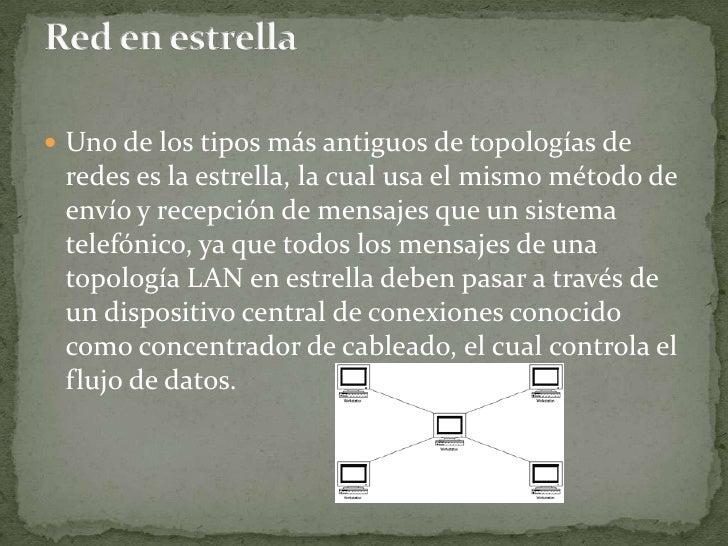 Uno de los tipos más antiguos de topologías de redes es la estrella, la cual usa el mismo método de envío y recepción de m...