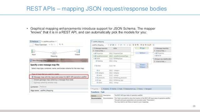 Json validation in esql