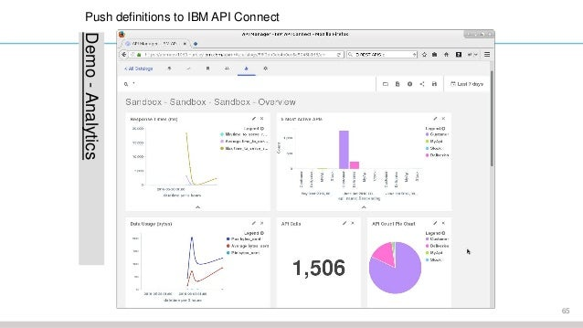 IBM Integration Bus and REST APIs - Sanjay Nagchowdhury