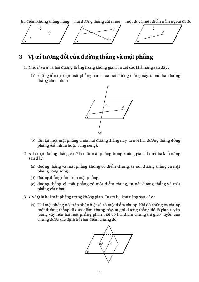 ... 2. ba điểm không thẳng hàng hai đường thẳng cắt nhau ...
