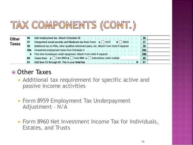 HHM Finance Night - Tax Form 1040