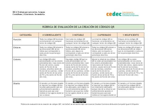 REA Trabajo por proyectos. Lengua Castellana y Literatura. Secundaria RÚBRICA DE EVALUACIÓN DE LA CREACIÓN DE CÓDIGOS QR C...