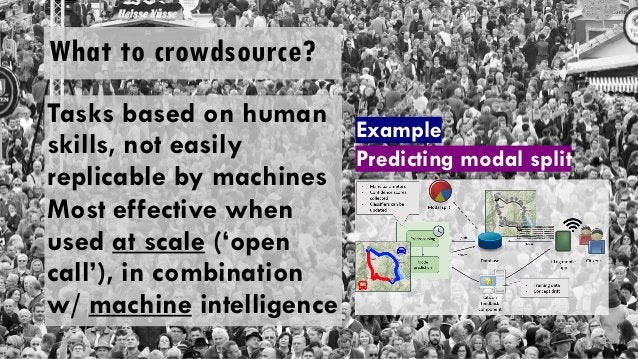 Tasks based on human skills, not easily replicable by machines Most effective when used at scale ('open call'), in combina...