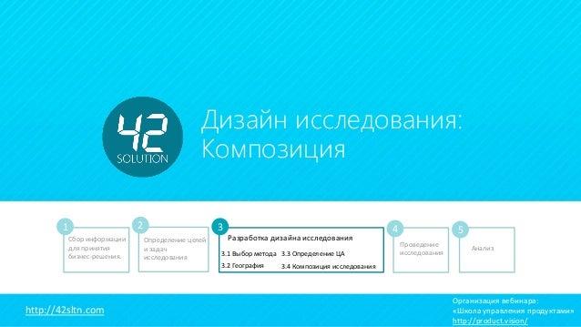 23 Декабря 2014 Дизайн исследования: Композиция Сбор информации для принятия бизнес-решения. Определение целей и задач исс...