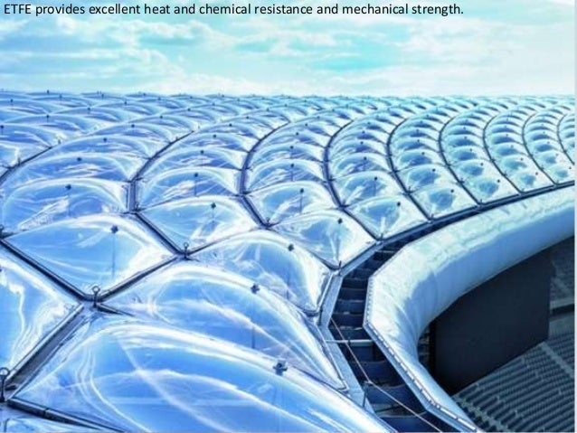 High Tech Building Materials Etfe