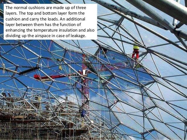High Tech Building Materials Etfe