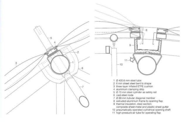 Diagram Of The Water Frame Imageresizertool Com