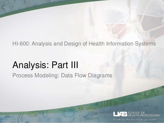 HI-600: Analysis and Design of Health Information Systems Analysis: Part III Process Modeling: Data Flow Diagrams