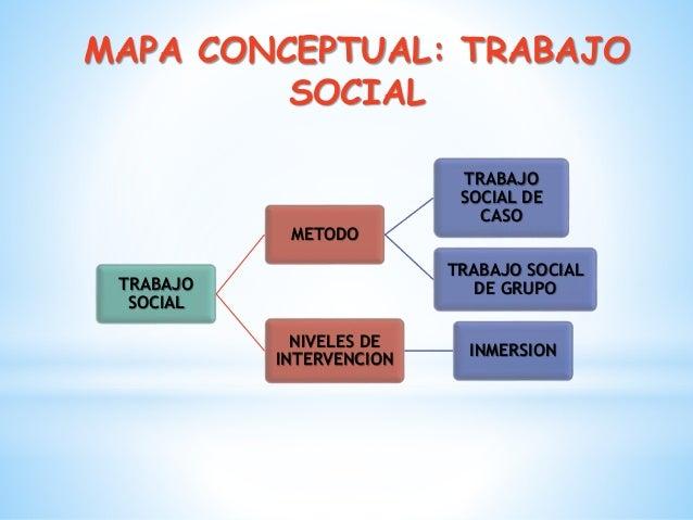 Hiatoria del social individual - Casos practicos trabajo social ...