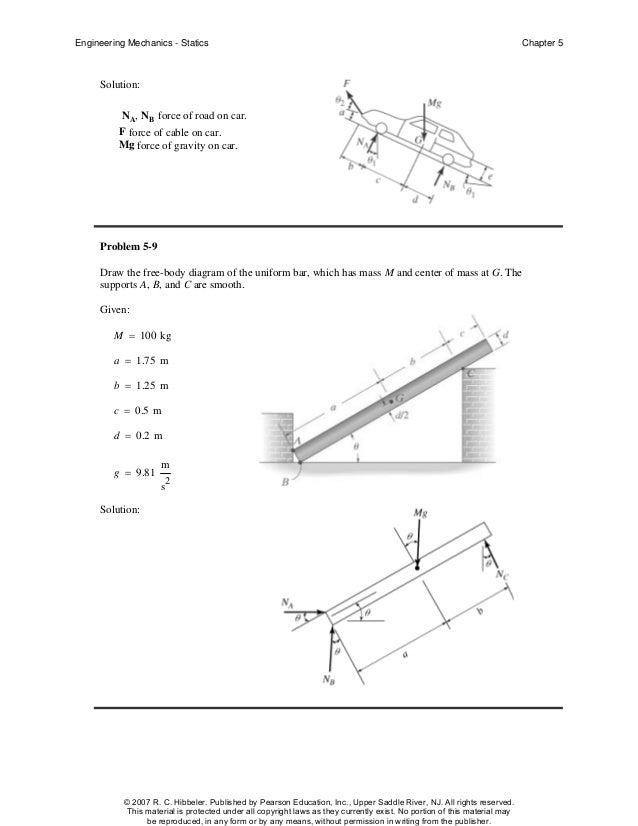 hibbeler chapter5 rh slideshare net