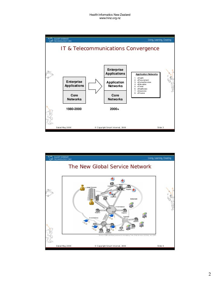 an analysis of telstras services and customer care in the australian telecommunications market Services to the nation, and formed part of the then government's reform of the telecommunications market to separate the infrastructure and retail operations of telstra the government formed nbn co as a gbe.