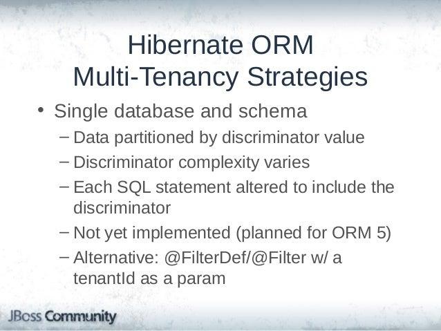 Hibernate ORM Multi-Tenancy • DEMO • Questions?
