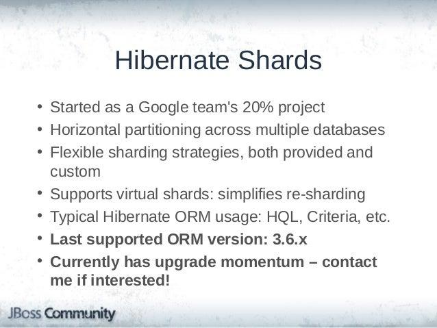 How to Help: hibernate.org /orm/contribute
