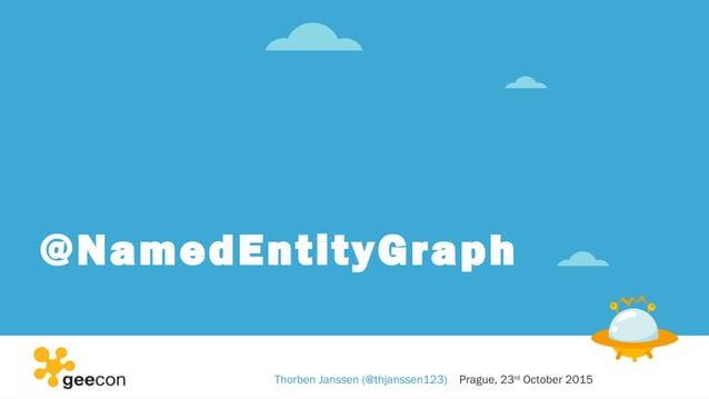 @NamedEntityGraph Thorben Janssen (@thjanssen123) Prague, 23rd October 2015