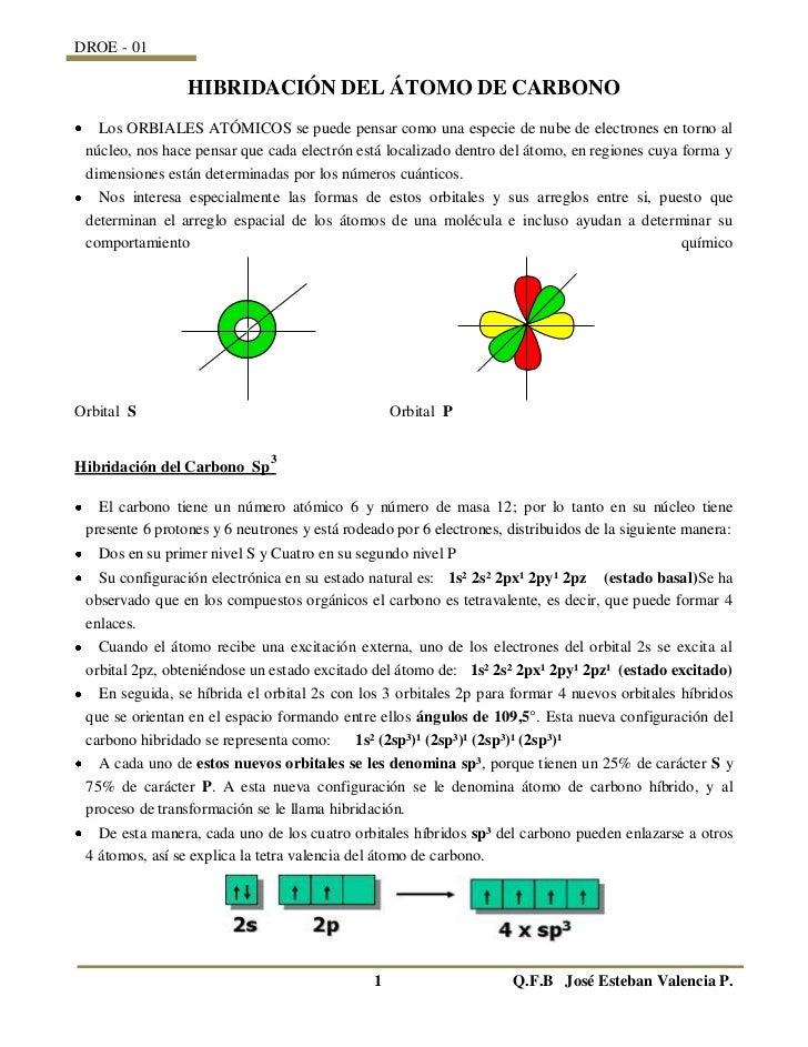 DROE - 01                 HIBRIDACIÓN DEL ÁTOMO DE CARBONO   Los ORBIALES ATÓMICOS se puede pensar como una especie de nub...