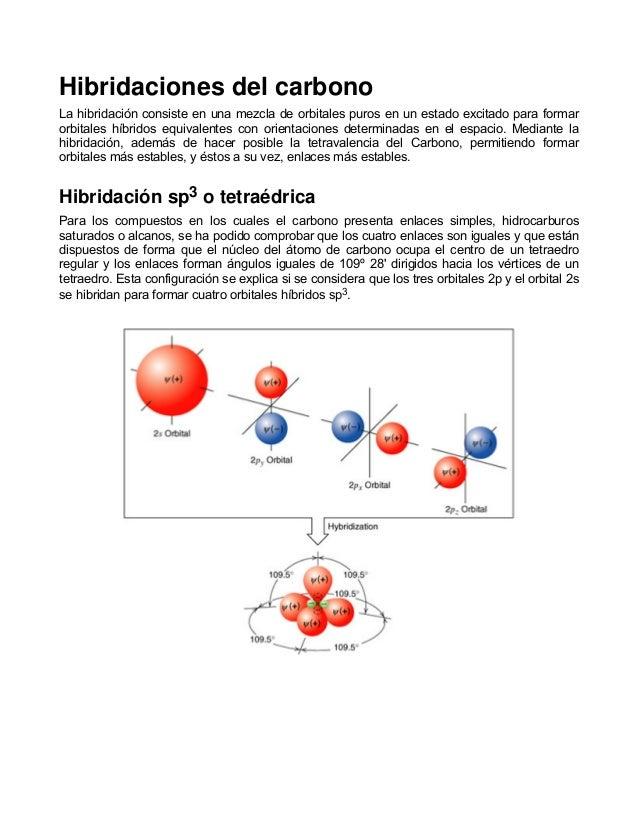 Hibridaciones del carbono La hibridación consiste en una mezcla de orbitales puros en un estado excitado para formar orbit...