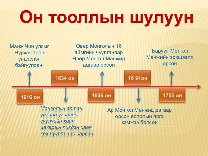Он тооллын шулуунМанж Чин улсыг         Өвөр Монголын 16 Нурхач хаан           аймгийн чуулганаар       Баруун Монгол  үнд...