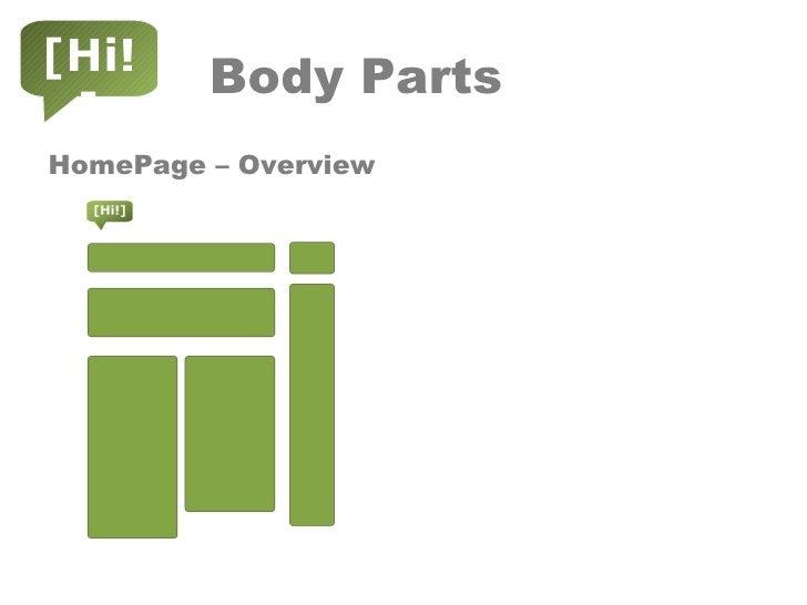 Body Parts <ul><li>HomePage – Overview </li></ul>[Hi!]