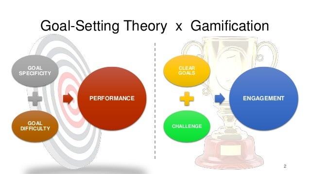 A Theory of Gamification Principles Through Goal-Setting Theory Slide 2