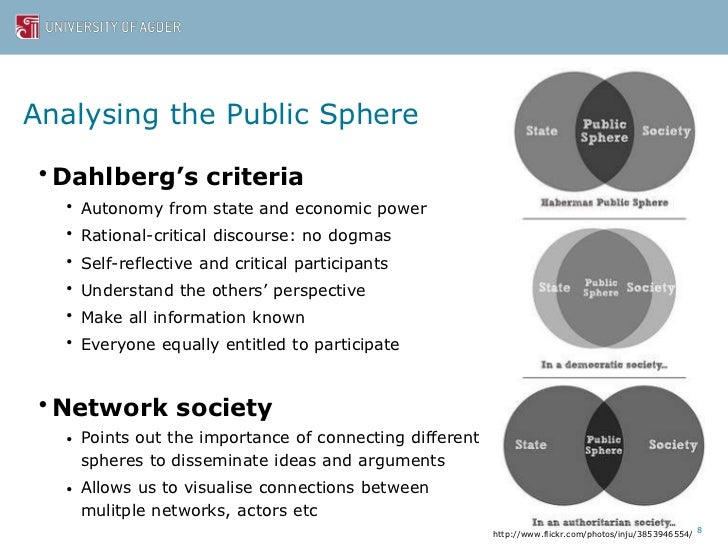 an analysis of habermas perspectives in the public sphere Such a forum for public involvement has been termed the public sphere jurgen habermas of news and critical analysis of the perspectives ed robert fine.