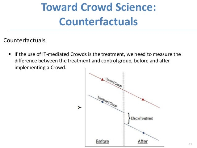 Counterfactuals  If the use of IT-mediated Crowds is the treatment, we need to measure the difference between the treatme...