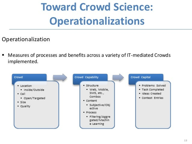 Operationalization  Measures of processes and benefits across a variety of IT-mediated Crowds implemented. Toward Crowd S...