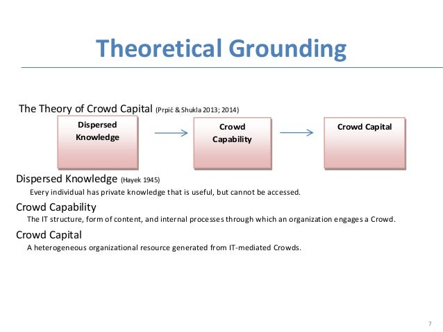 The Theory of Crowd Capital (Prpić & Shukla 2013; 2014) Dispersed Knowledge (Hayek 1945) Every individual has private know...