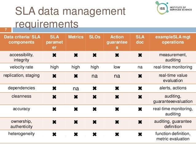 security management term paper
