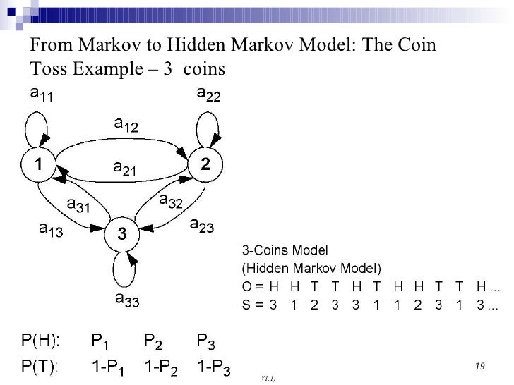 Hidden Markov Models with applications to speech recognition