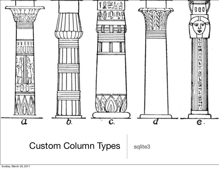 Custom Column Types   sqlite3Sunday, March 20, 2011