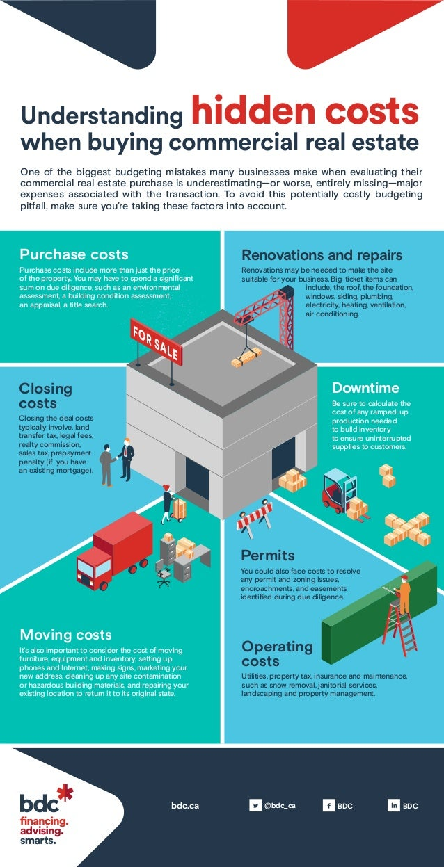 Understanding hidden costs when buying commercial realestate One of the biggest budgeting mistakes many businesses make w...
