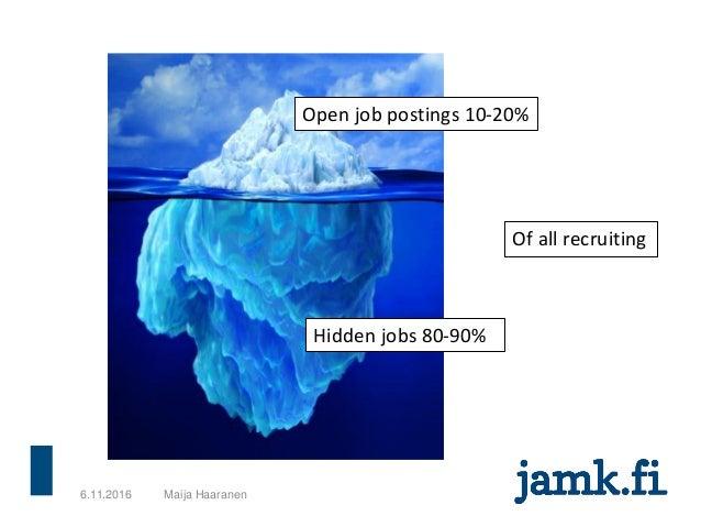 6.11.2016 Maija Haaranen Open job postings 10-20% Hidden jobs 80-90% Of all recruiting