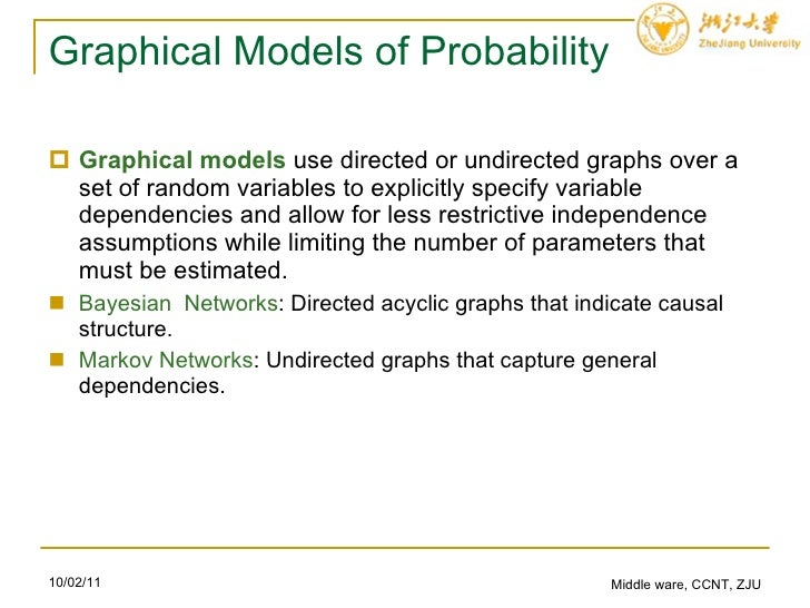 Graphical Models of Probability <ul><li>Graphical models  use directed or undirected graphs over a set of random variables...