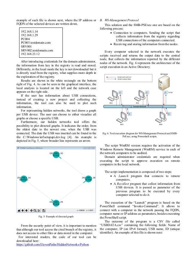 Hidden networks paper